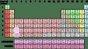 e835b4062ff1043ecd0b470de7444e90fe76e6d110b9144092f4c9_640_periodic