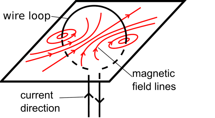 magnetic field photo