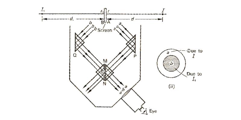 Lummer-brodhun photometer